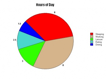 pie_chart_hours_in_a_day