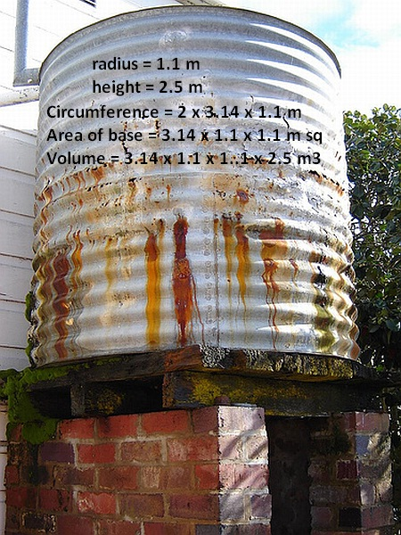 water-tank-with-meas