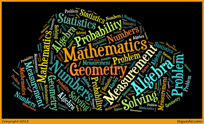 Image result for math wordle