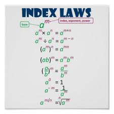 indexlaws
