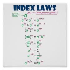 indexlaws